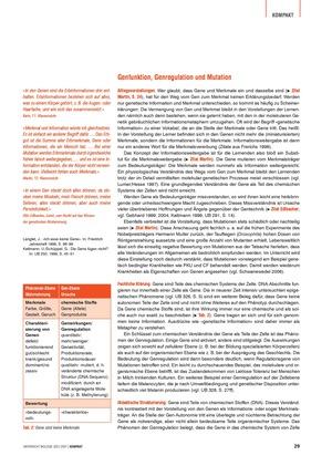 Alltagsvorstellungen zur Genetik: Genfunktion, Genregulation und Mutation: Info-Text und Aufgaben