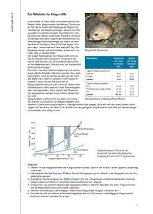 Aufgaben zu den Anpassungsmechanismen der Kängururatte