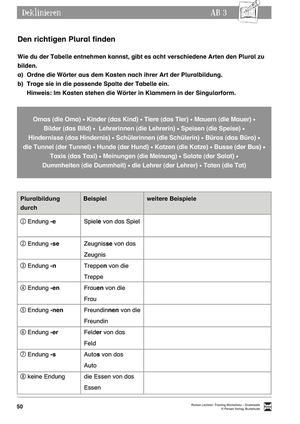 Grammatische Grundfertigkeiten: Deklinieren - Den richtigen Plural finden