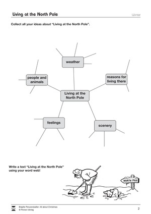 Living at the North Pole: mindmap