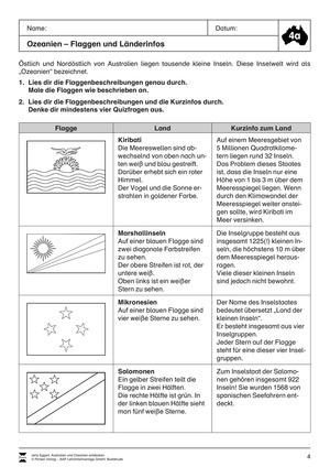 Der Kontinent Australien/Ozeanien: Ozeanien - Flaggen + Länderinfos