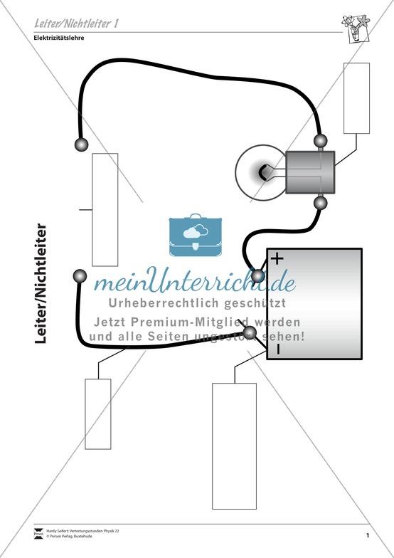 Elektrizitätslehre: Vorlage für ein Versuchsprotokoll