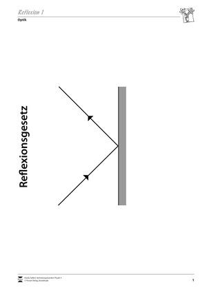 Optik: Das Reflexionsgesetz - Aufgaben und Lösungen