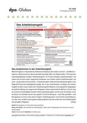 Arbeitslosigkeit - Untersuchung der Gründe + Betrachtung Arbeitslosengeld und Kosten